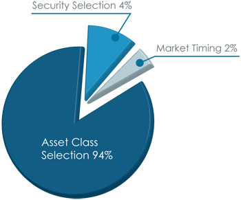 asset_allocation2